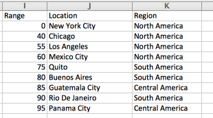 To avoid mismatches, I add a region for each location